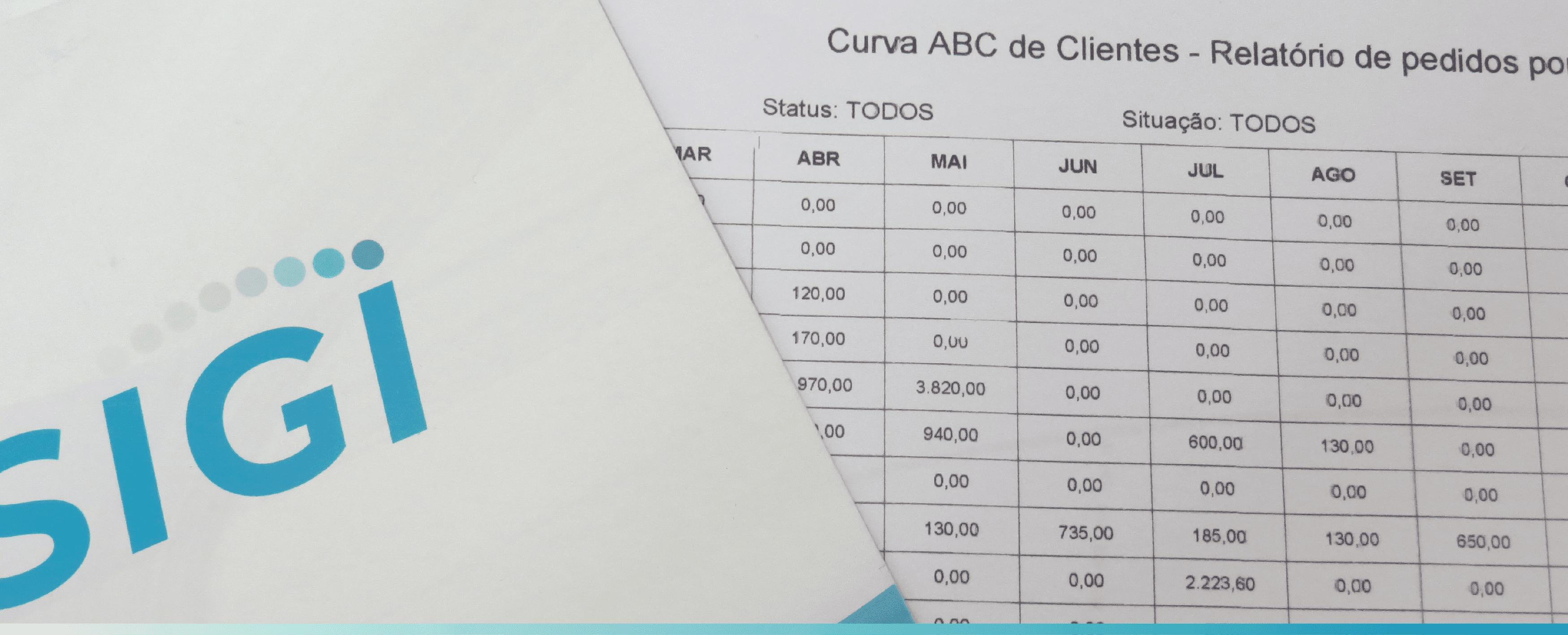 Qual a importância da curva ABC para o seu estoque?